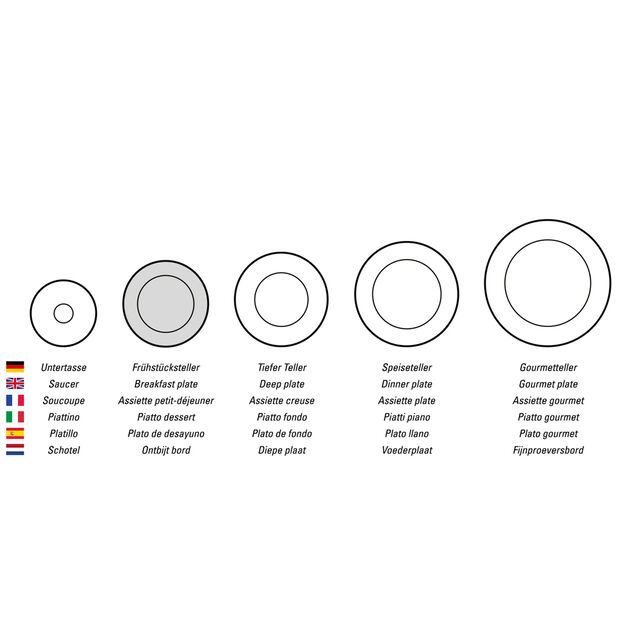 Design Naif Ontbijtbord Open haard, , large